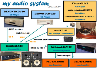 00 my audio system 2014.jpg
