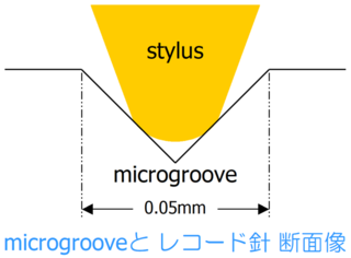 microgroove 004.png